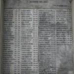 Lapide con i nomi dei soci del SOMS